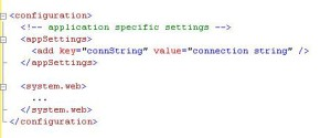 web.config key values, usage and access web.config key values
